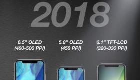 Apple dự tính trang bị cảm biến vân tay dưới màn hình cho iPhone 2018