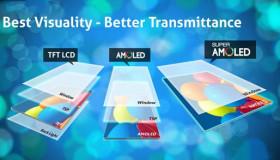 Chi tiết màn hình điện thoại IPS LCD, OLED, AMOLED, Super AMOLED, TFT