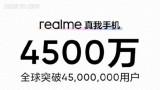 Realme đạt mốc 45 triệu người dùng trên toàn thế giới