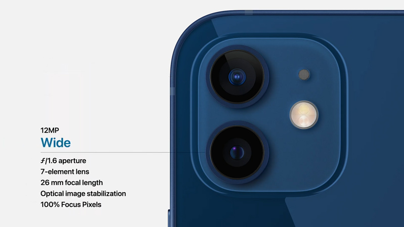 iphone 12 mini sở hữu camera kép