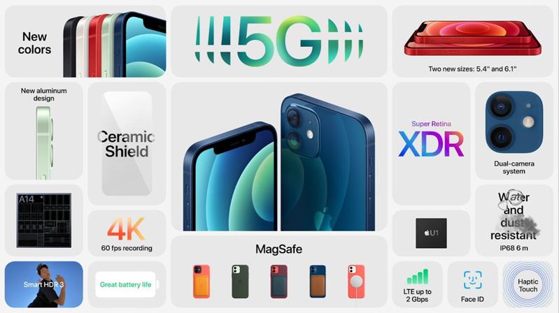 iphone 12 mini thông số