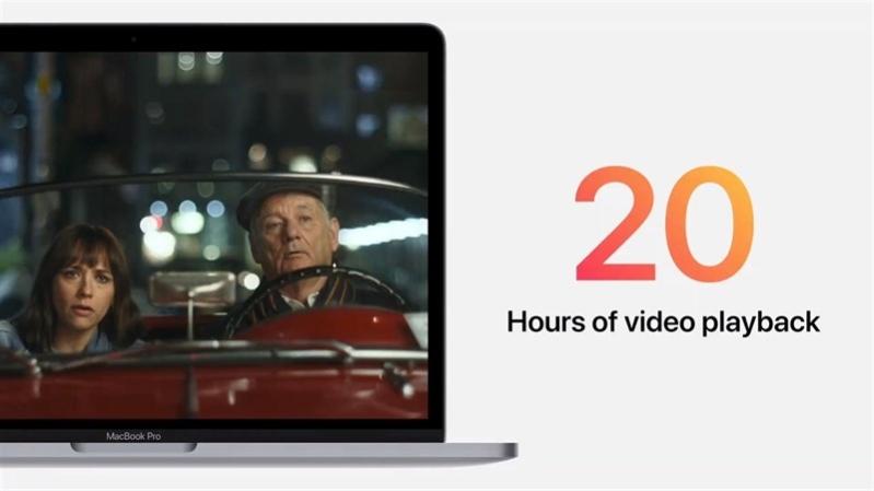 MacBook Pro 2020 M1 có màn hình hiển thị võng mạc